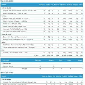 Relatório de alimentação e exercício