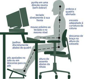 Fonte: blog.uneppe.org.br